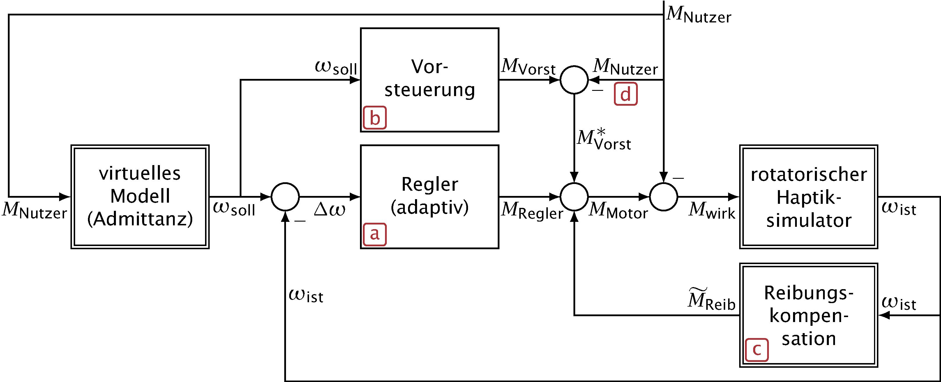 Niedlich Einfaches Elektrisches Schema Fotos - Schaltplan Serie ...